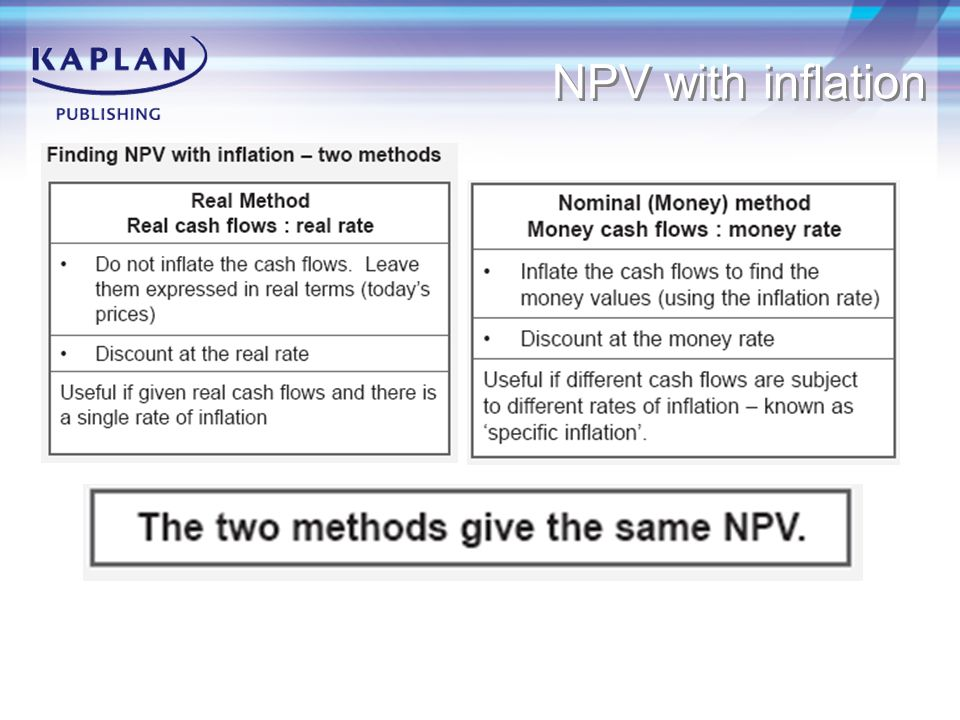 NPV with inflation