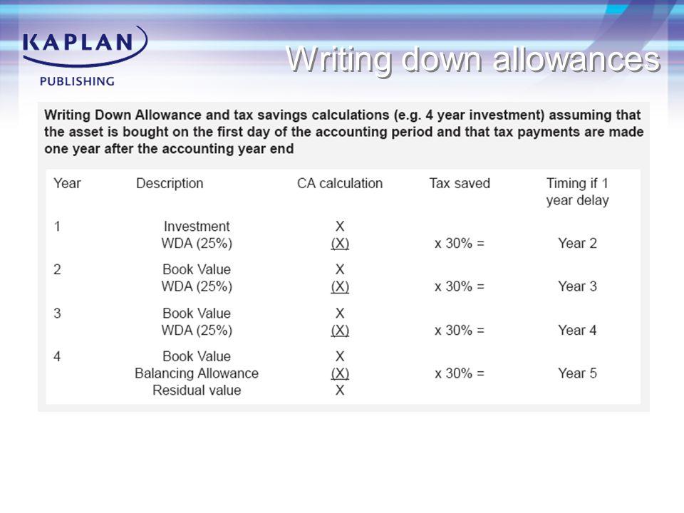 Writing down allowances