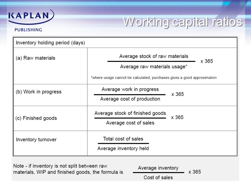 Working capital ratios