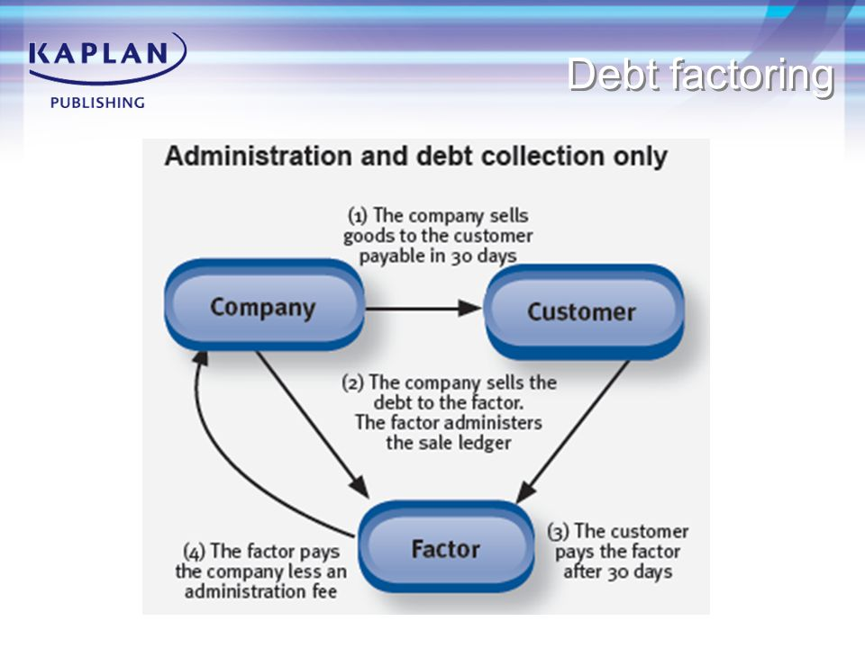 Debt factoring