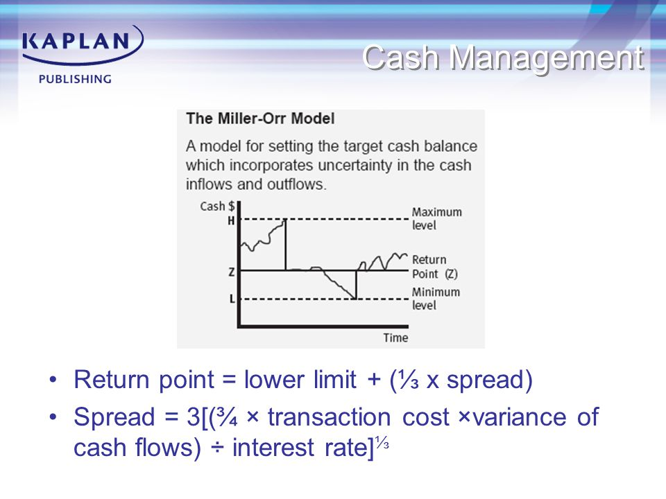 Cash Management Return point = lower limit + (⅓ x spread)