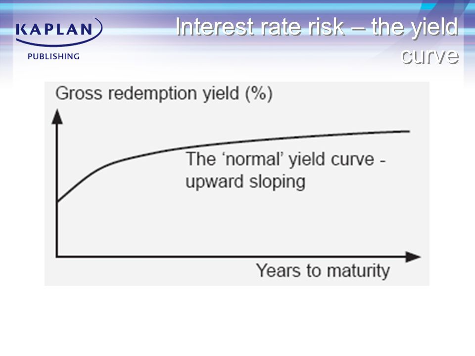 Interest rate risk – the yield curve
