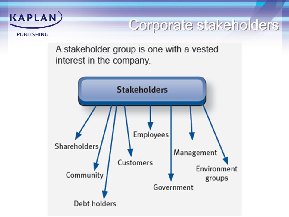 Corporate stakeholders