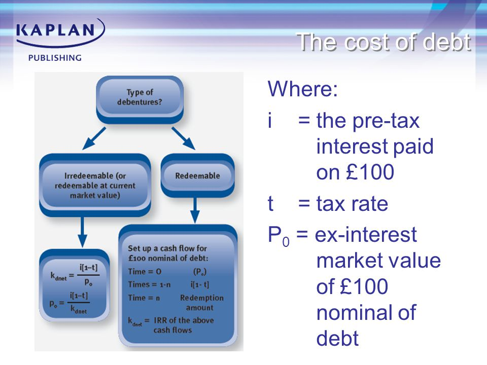 The cost of debt Where: i = the pre-tax interest paid on £100 t = tax rate P0 = ex-interest market value of £100 nominal of debt