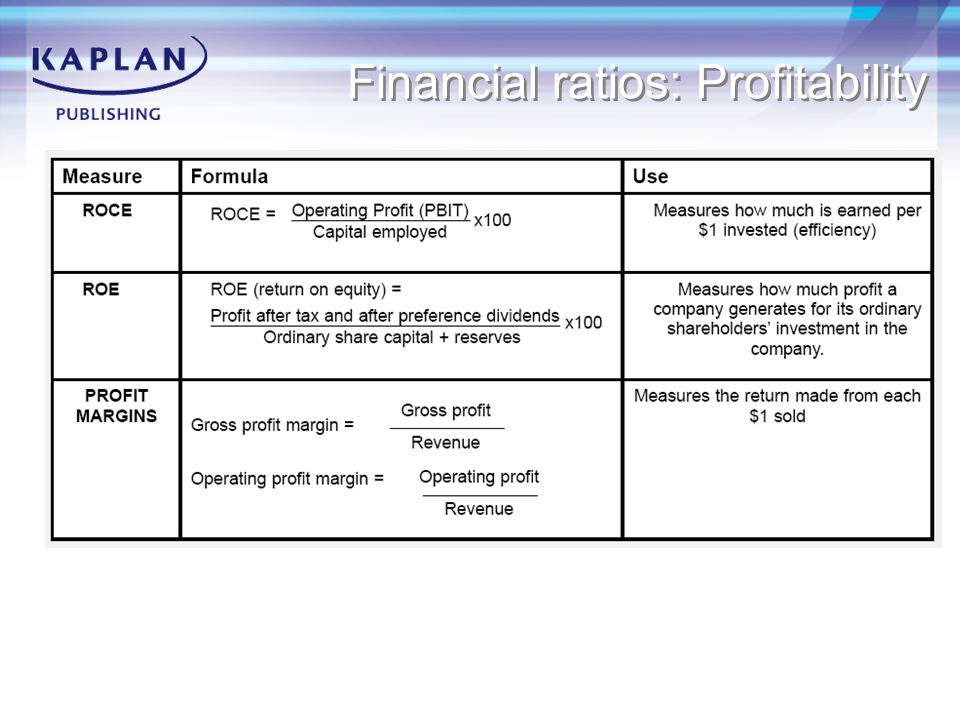 Financial ratios: Profitability