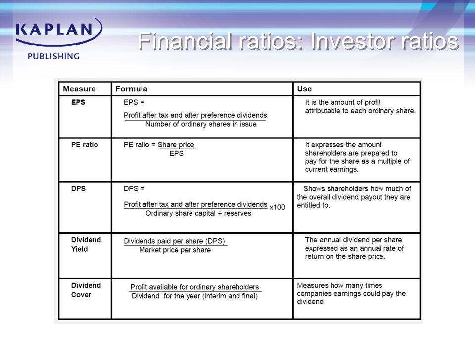 Financial ratios: Investor ratios
