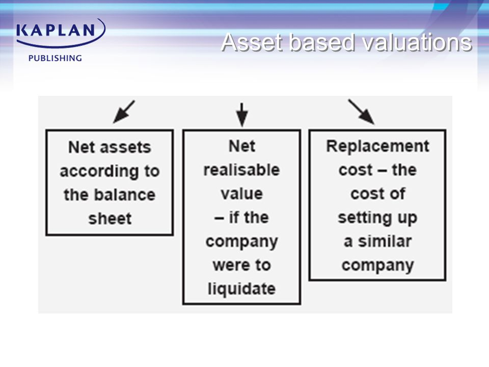 Asset based valuations