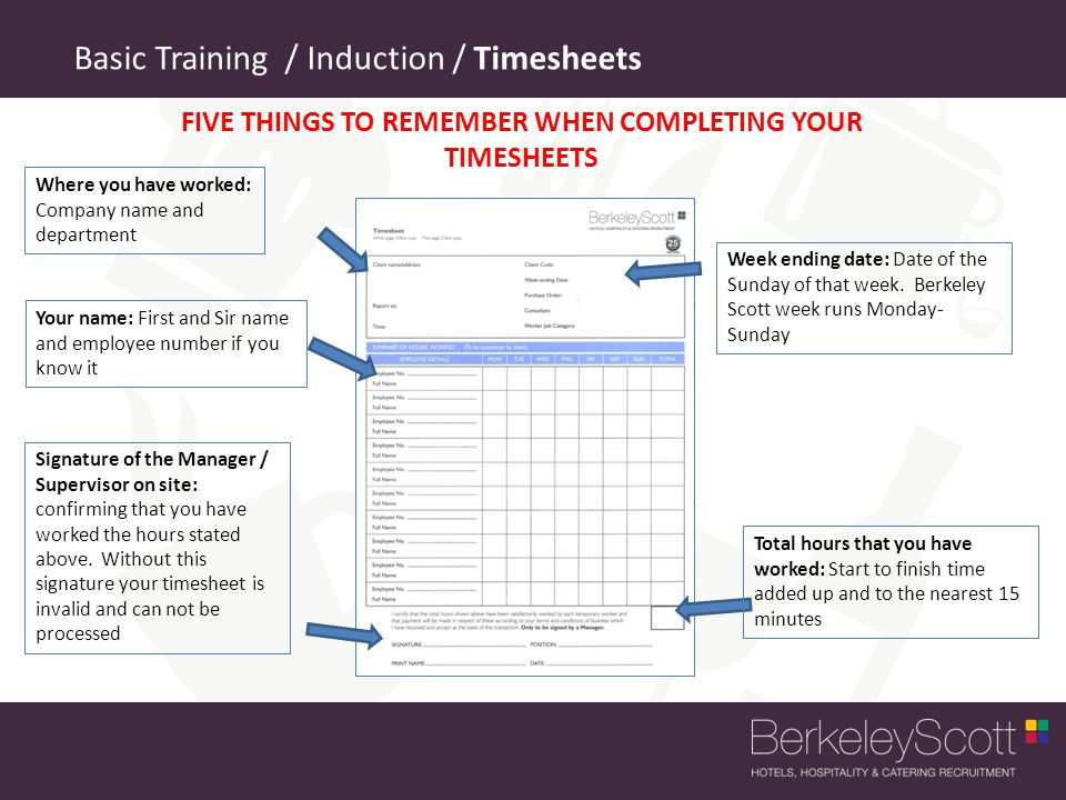 FIVE THINGS TO REMEMBER WHEN COMPLETING YOUR TIMESHEETS
