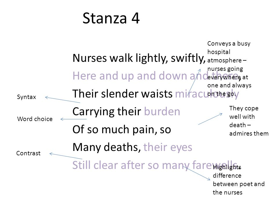 Stanza 4 Conveys a busy hospital atmosphere – nurses going everywhere at one and always on the go.