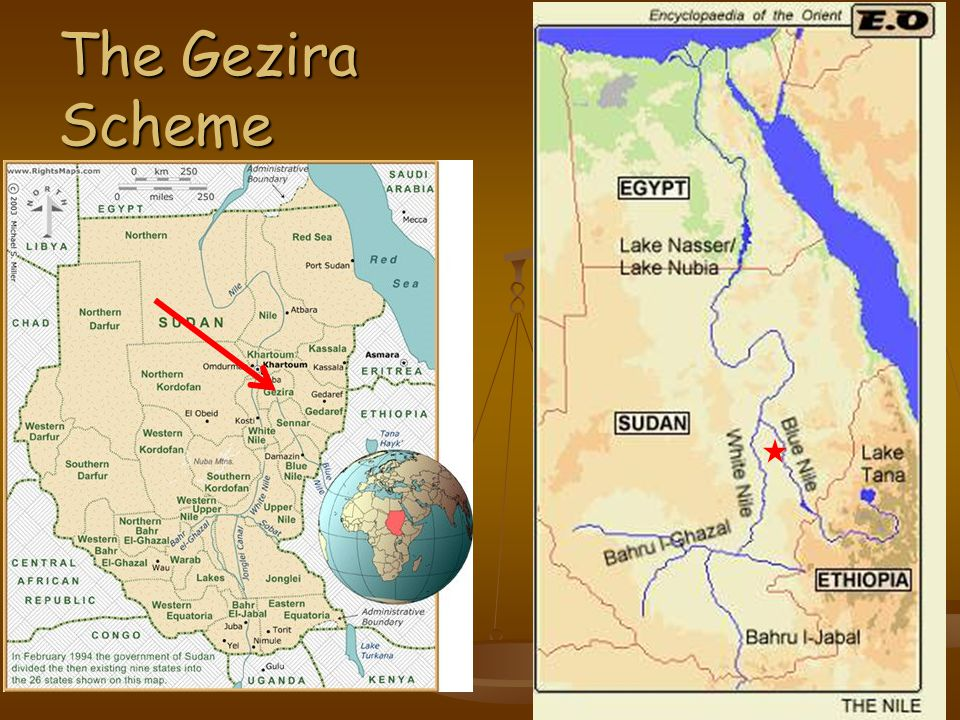The Gezira Scheme