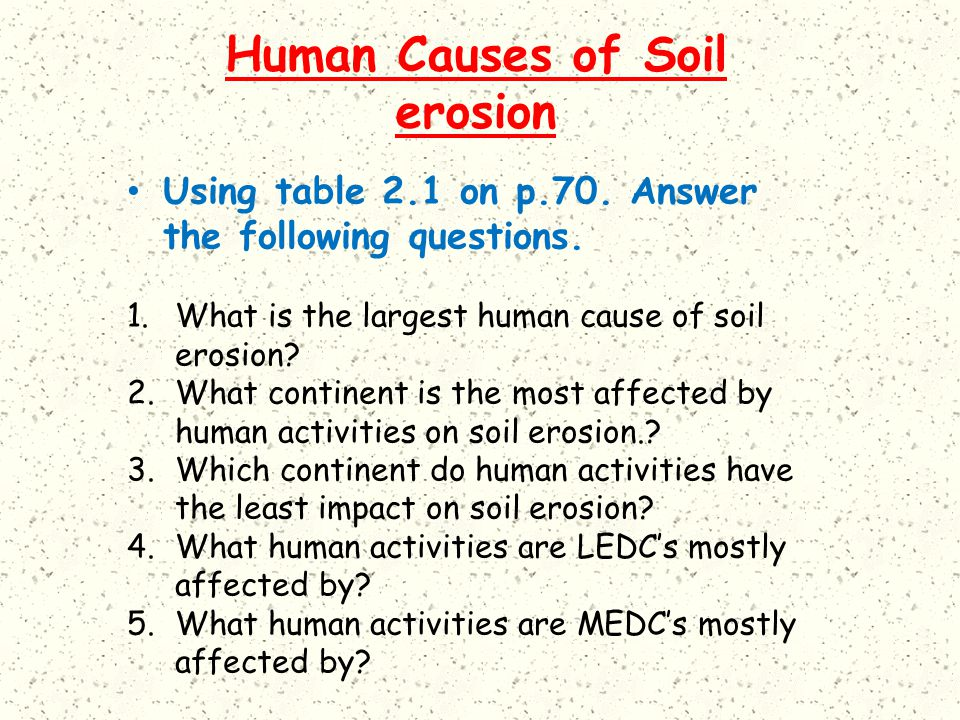 Human Causes of Soil erosion