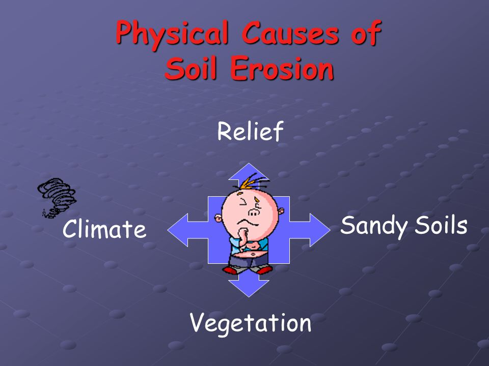 Physical Causes of Soil Erosion