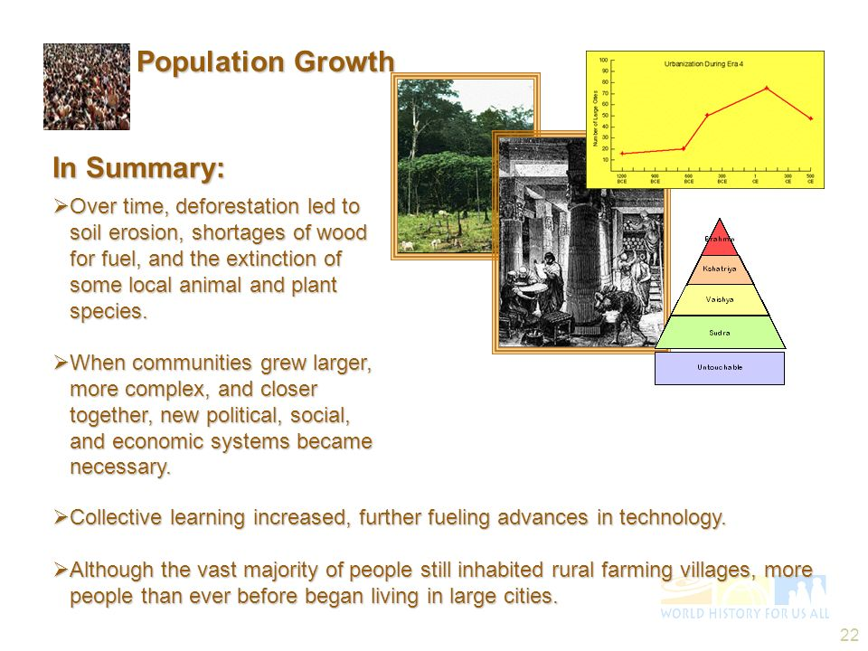 Population Growth In Summary: