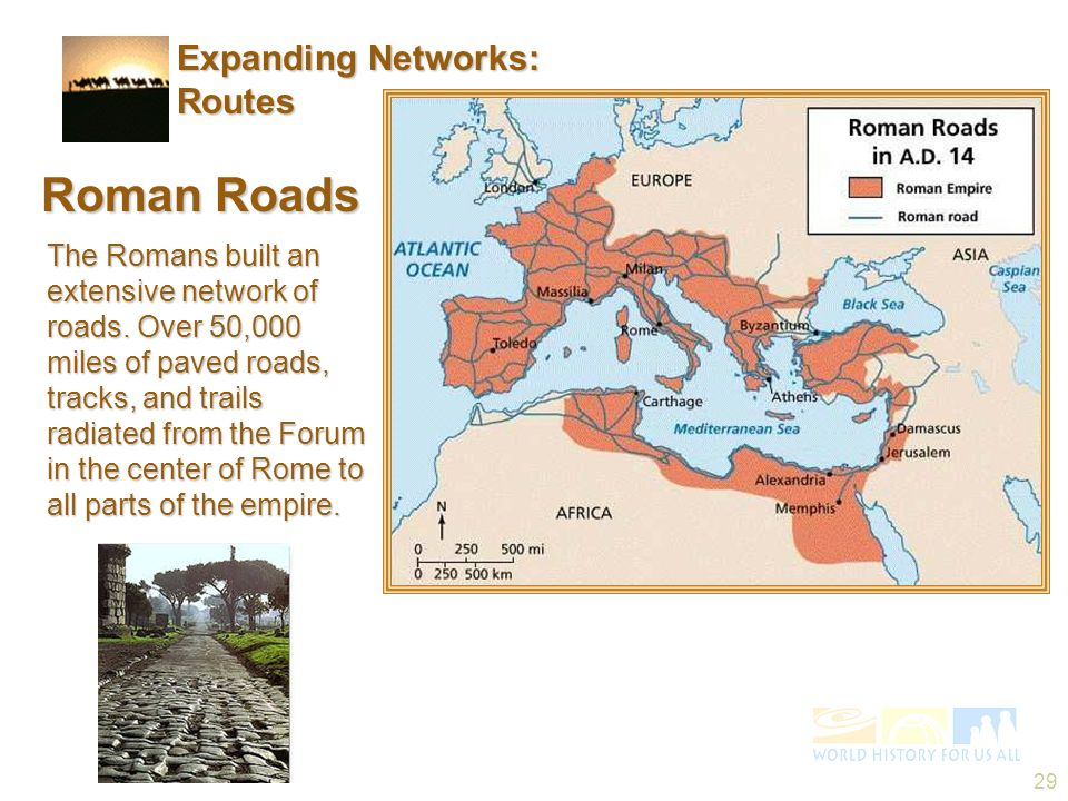 Roman Roads Expanding Networks: Routes