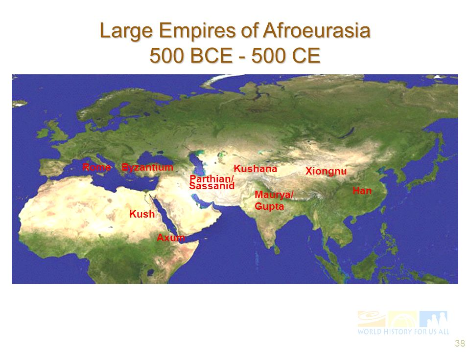 Large Empires of Afroeurasia
