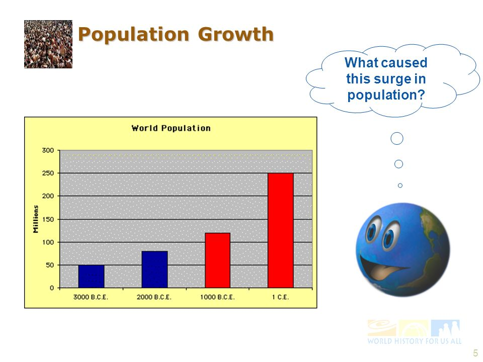 What caused this surge in population