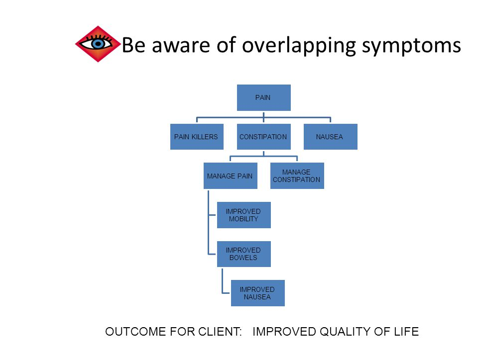 Be aware of overlapping symptoms