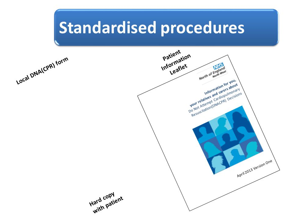 Standardised procedures