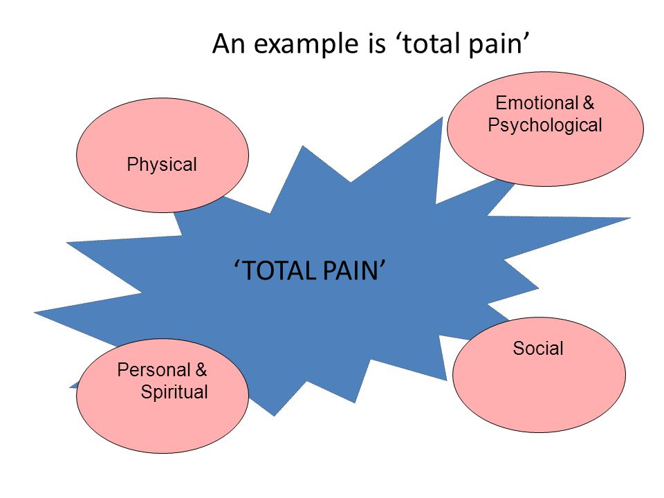 An example is 'total pain'
