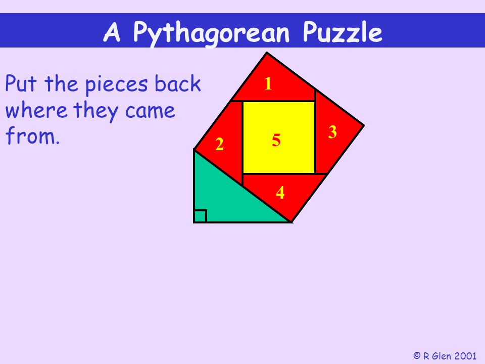 A Pythagorean Puzzle Put the pieces back where they came from. 1 3 5 2