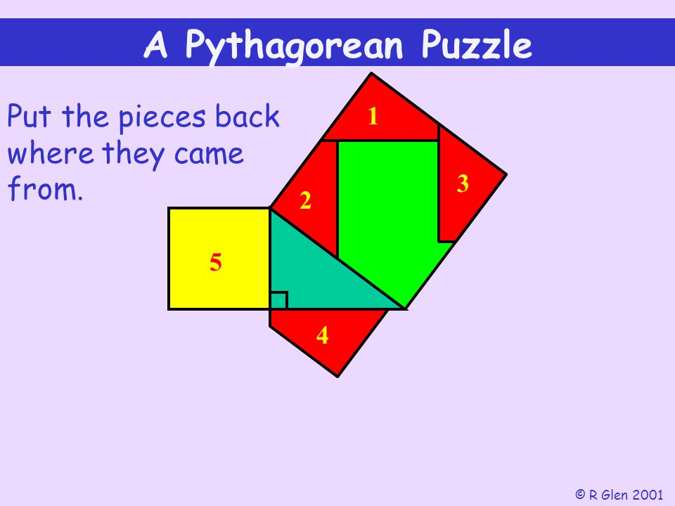 A Pythagorean Puzzle Put the pieces back where they came from. 1 3 2 5
