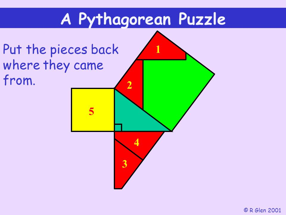 A Pythagorean Puzzle Put the pieces back where they came from. 1 2 5 4