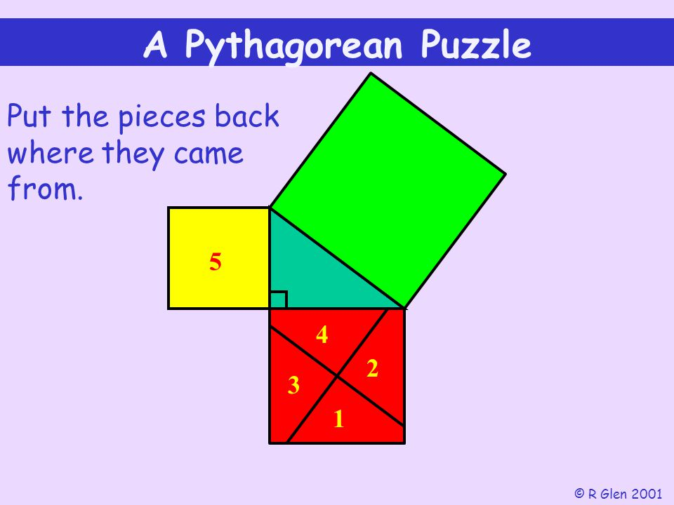 A Pythagorean Puzzle Put the pieces back where they came from. 5 4 2 3