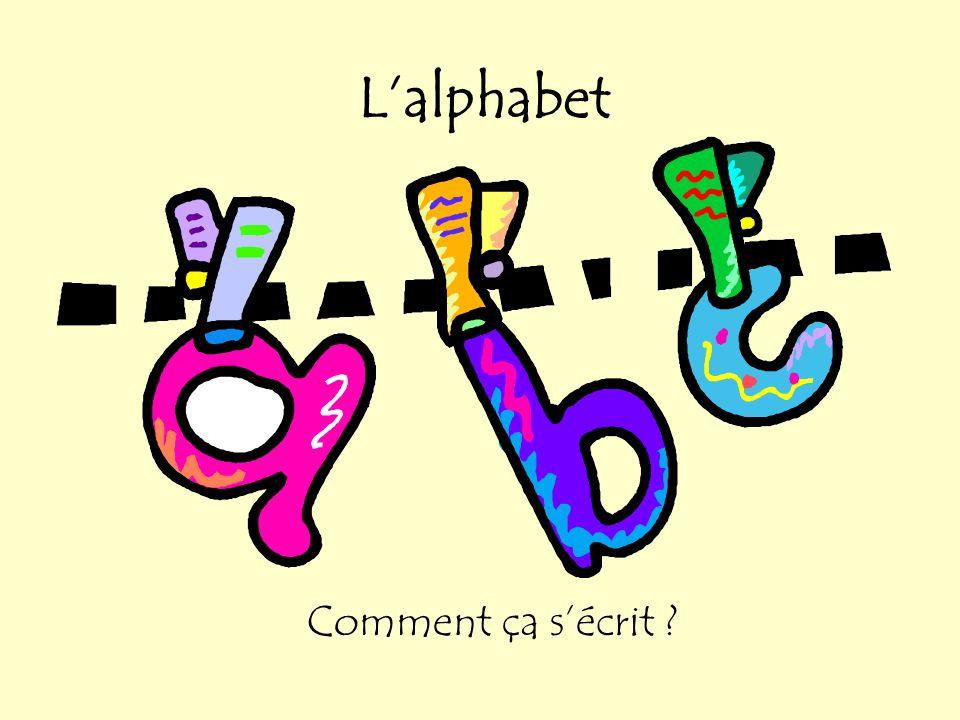 L'alphabet Comment ça s'écrit