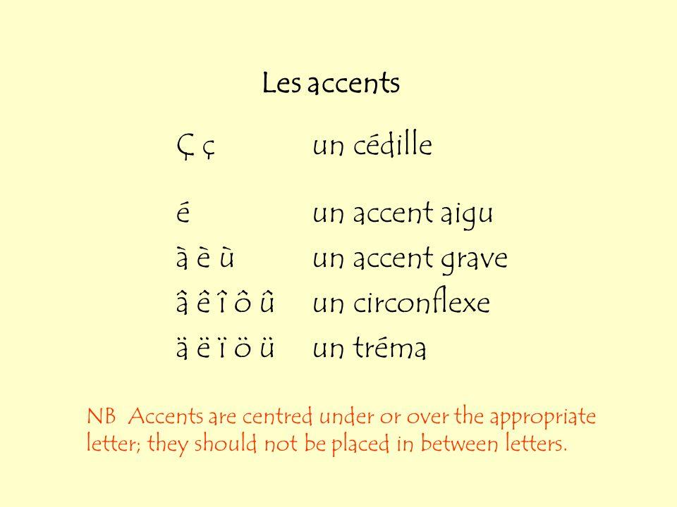 Les accents Ç ç un cédille é un accent aigu à è ù un accent grave