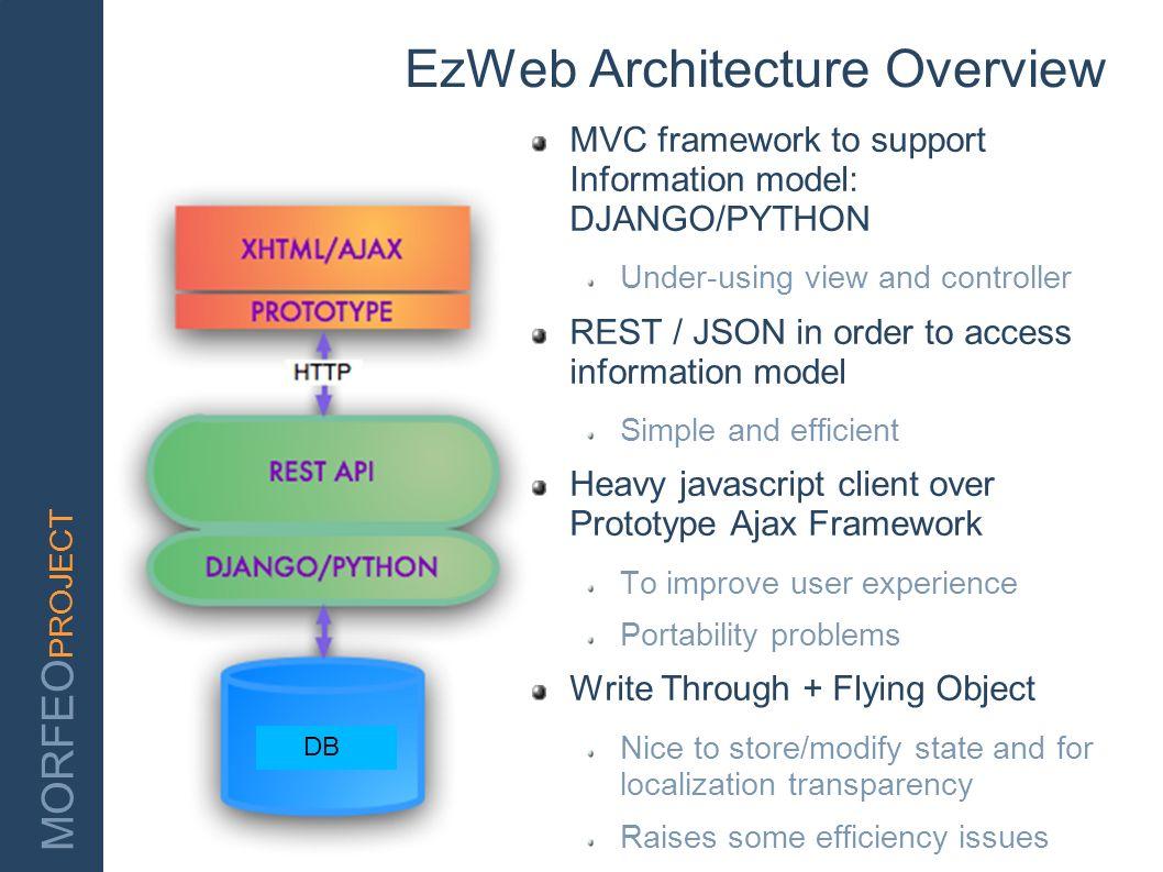 EzWeb Architecture Overview