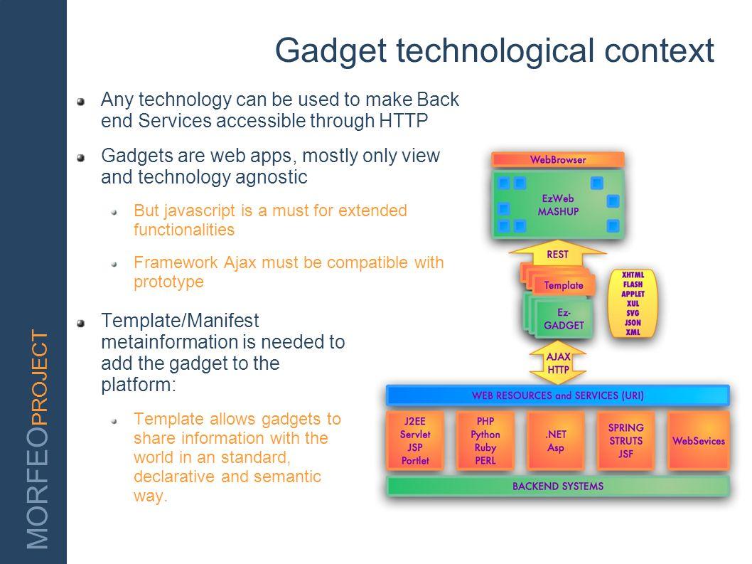 Gadget technological context
