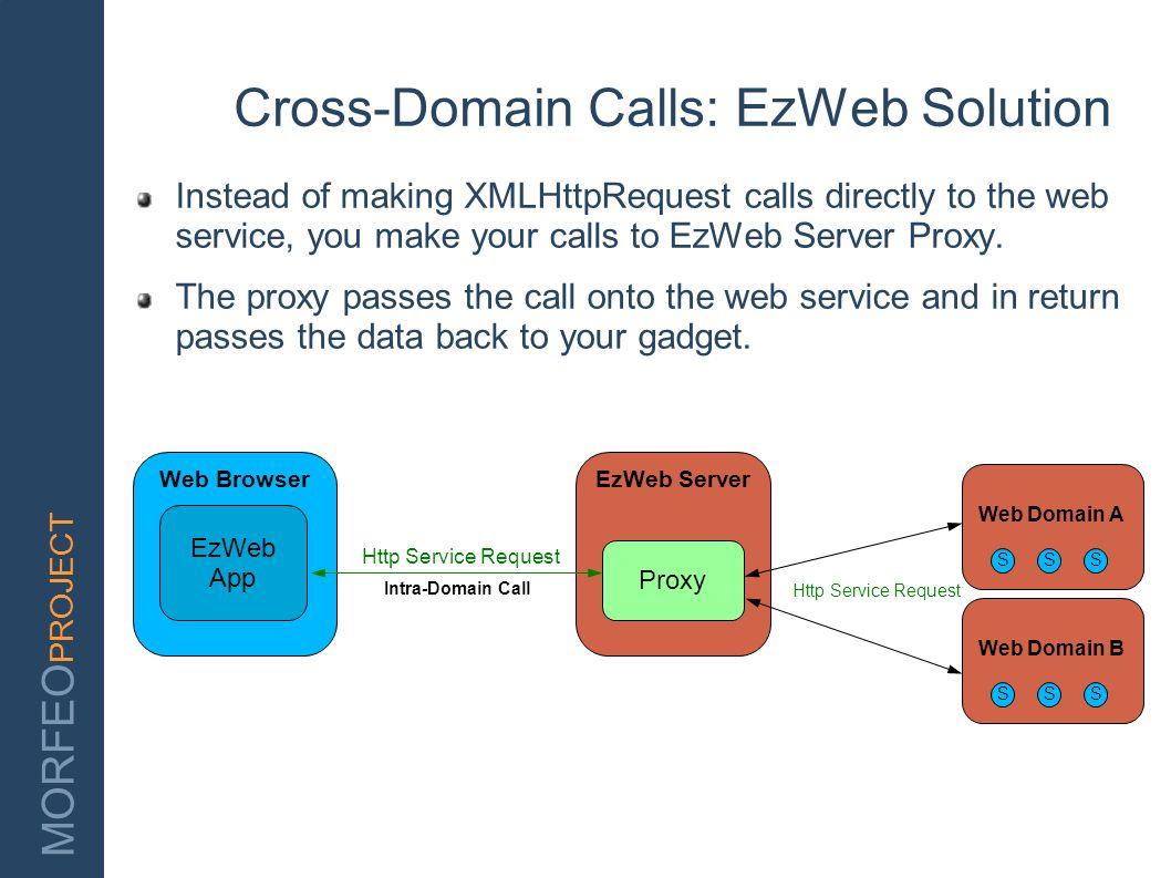 Cross-Domain Calls: EzWeb Solution