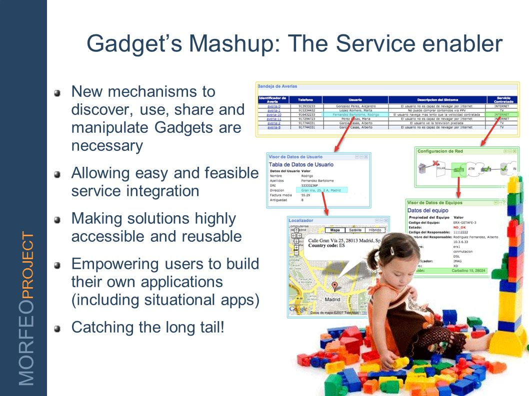 Gadget's Mashup: The Service enabler