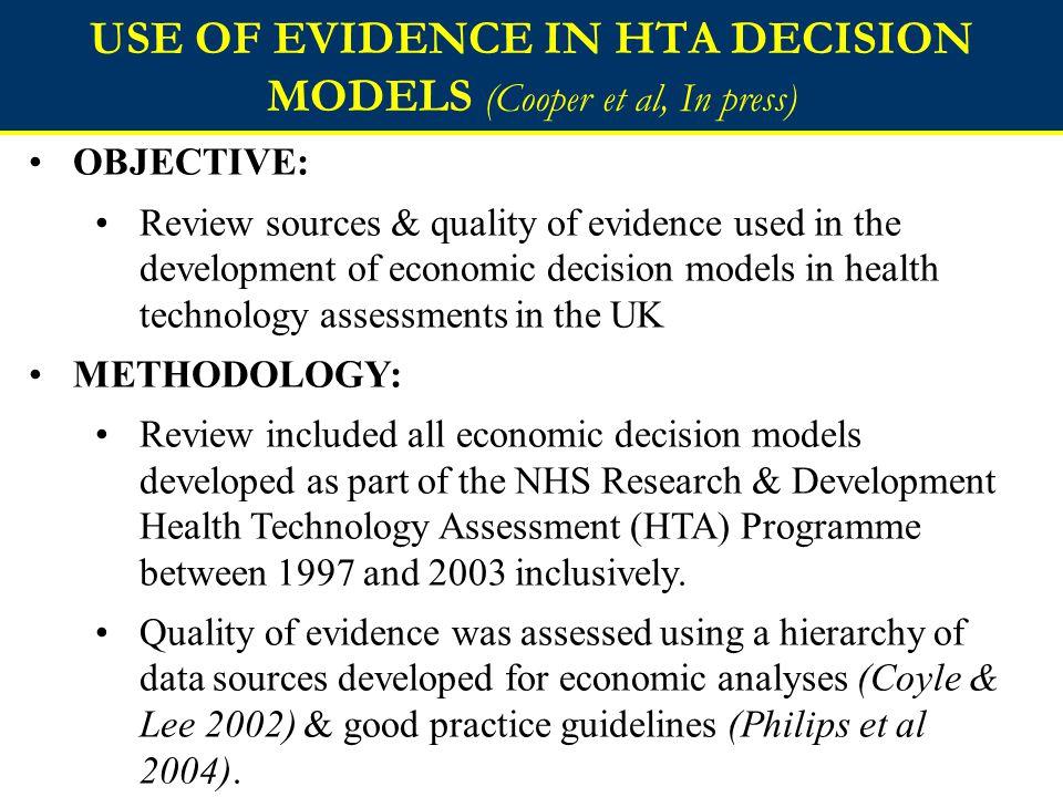 USE OF EVIDENCE IN HTA DECISION MODELS (Cooper et al, In press)