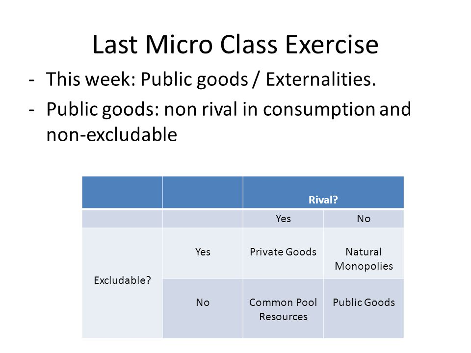 Last Micro Class Exercise
