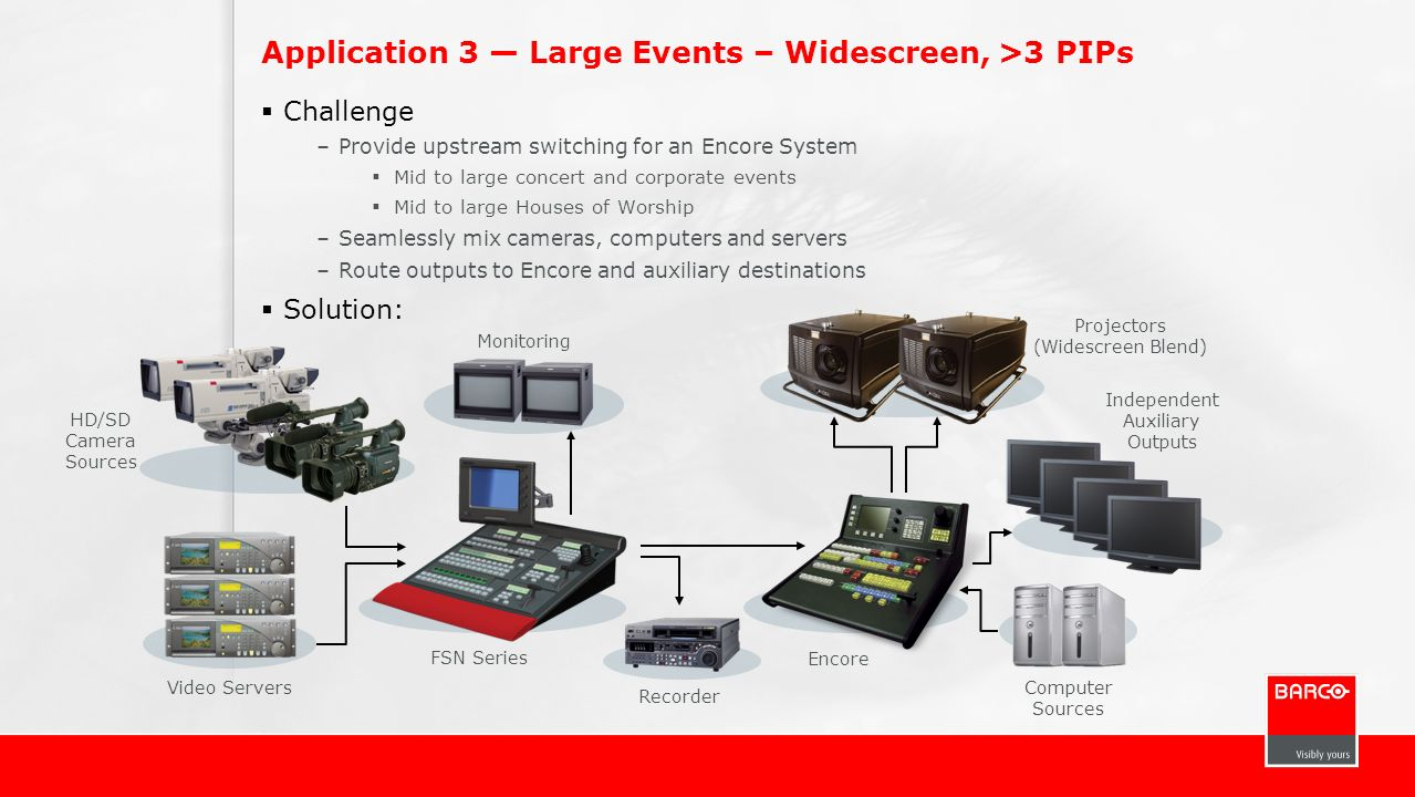 Application 3 — Large Events – Widescreen, >3 PIPs