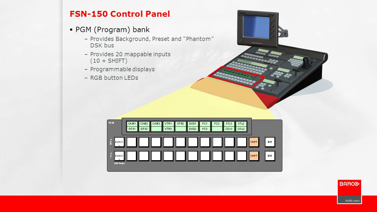 FSN-150 Control Panel PGM (Program) bank