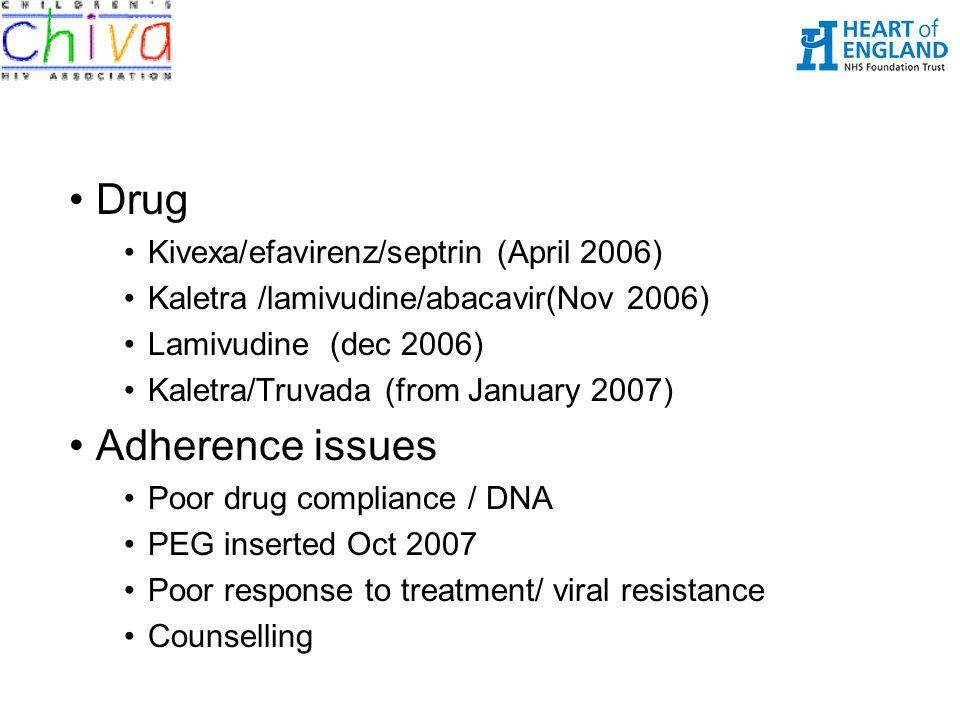 Drug Adherence issues Kivexa/efavirenz/septrin (April 2006)