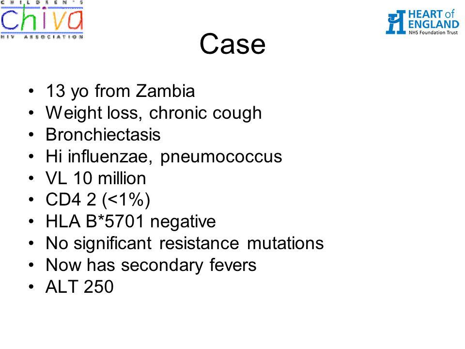 Case 13 yo from Zambia Weight loss, chronic cough Bronchiectasis