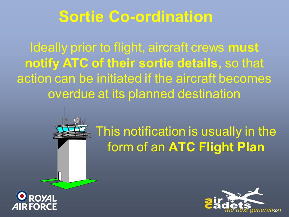 This notification is usually in the form of an ATC Flight Plan