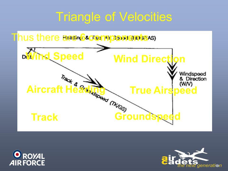 Triangle of Velocities