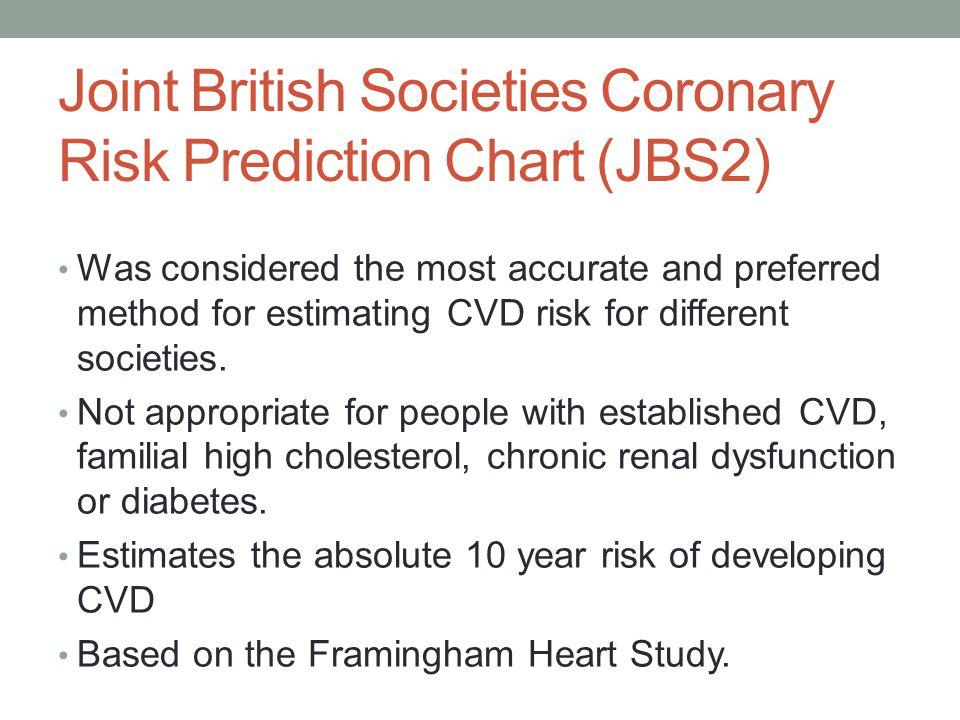 Joint British Societies Coronary Risk Prediction Chart (JBS2)