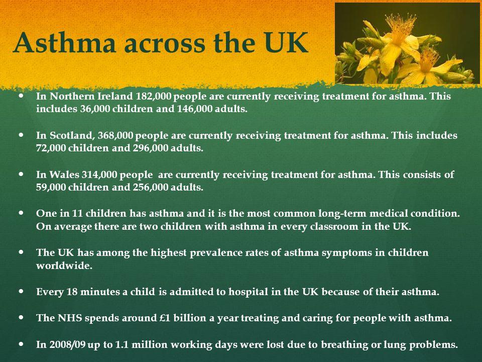 Asthma across the UK