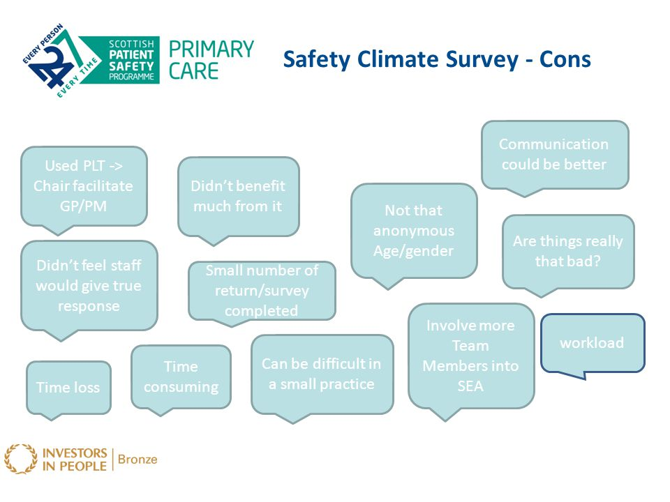 Safety Climate Survey - Cons