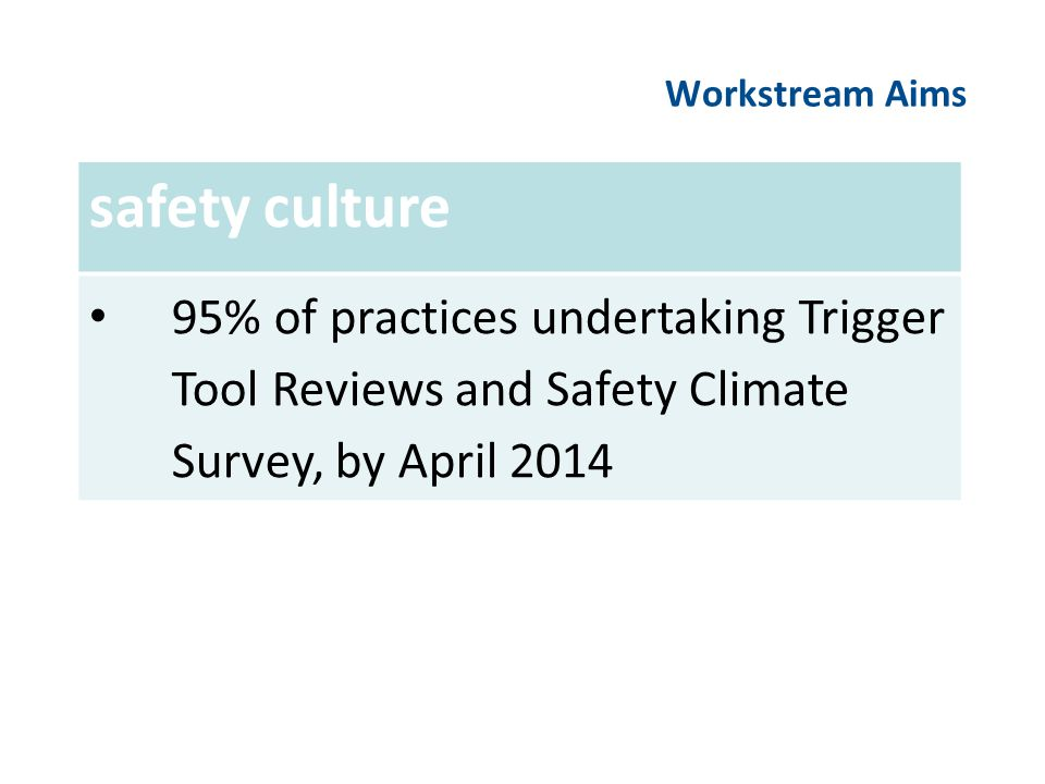 Workstream Aims safety culture. 95% of practices undertaking Trigger Tool Reviews and Safety Climate Survey, by April 2014.