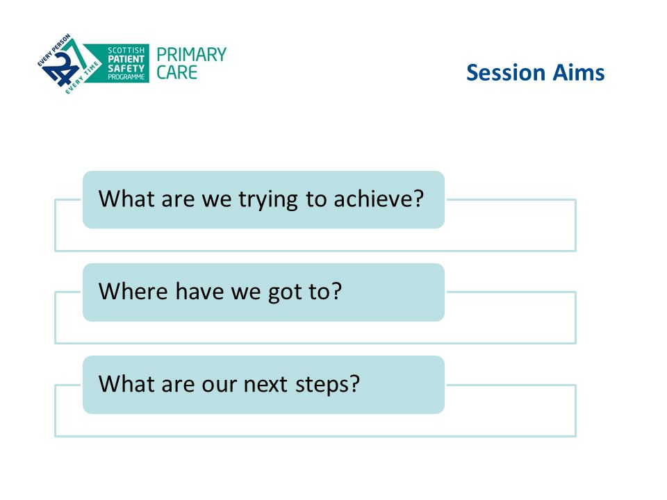 Session Aims What are we trying to achieve Where have we got to