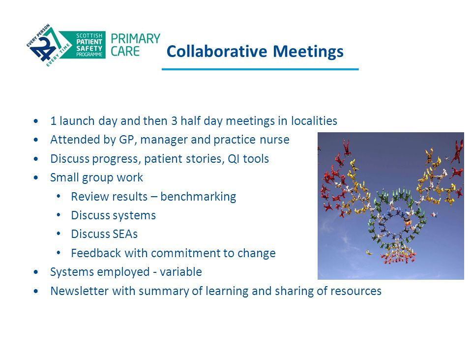 Collaborative Meetings