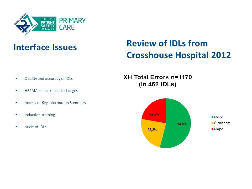Review of IDLs from Interface Issues Crosshouse Hospital 2012