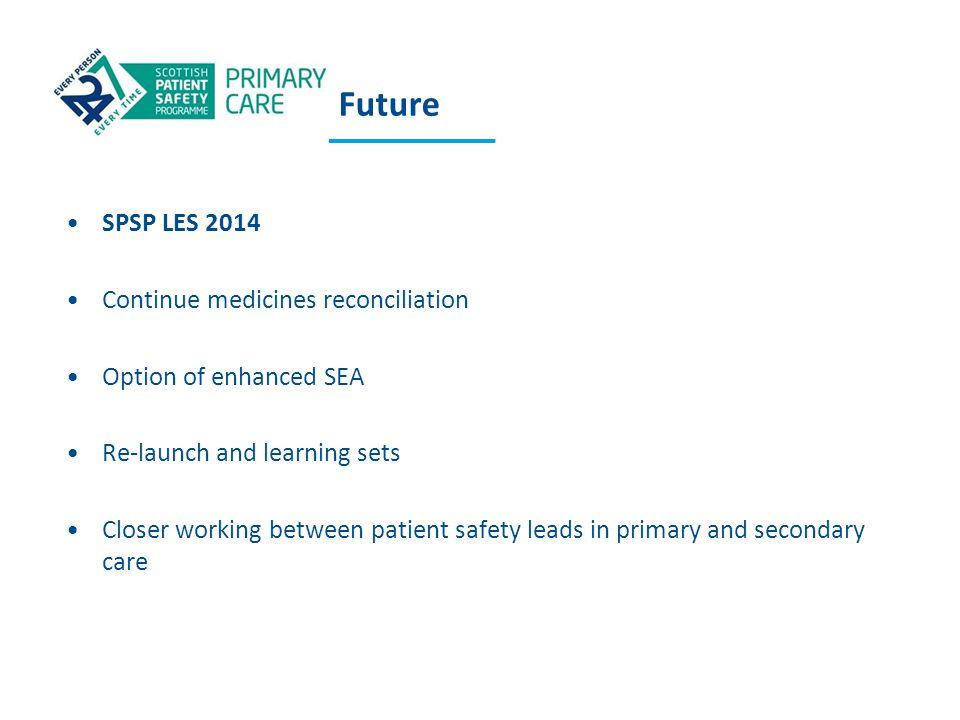 Future SPSP LES 2014 Continue medicines reconciliation