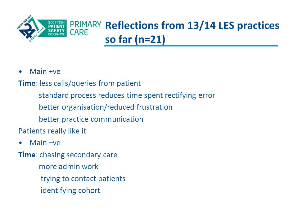 Reflections from 13/14 LES practices so far (n=21)